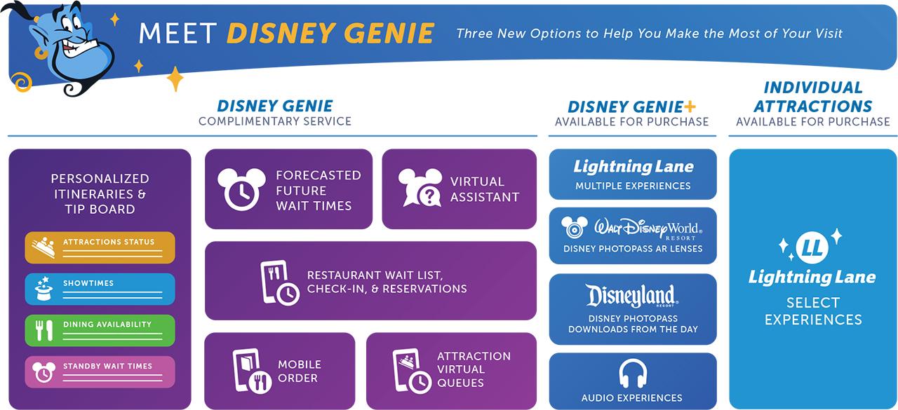 disney-genie-infographic